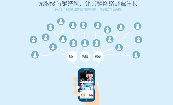 近日,内衣品牌浪莎正式发布微商宣言,通过微信分销模式把产品的线上售卖渠道权开放给全球的创业者。并且通过更具竞争力的产品价格,让微信分销员得到更高的提佣佣金。    如何融入浪莎微信分销模式   据悉,微信用户可以在浪莎微信公众号直接申请成为微信分销员,需要提交的信息包括姓名、手机号、微信号、地址等。成为浪莎微信分销员后,每笔销售可有至少2%的比例提佣。   当今流行的微信分销模式   目前的微信分销模式主要采取是以消费者为起点,倒算上去算利润分配模式。即任何一位消费者发生购买后,该消费者往上级别的代理