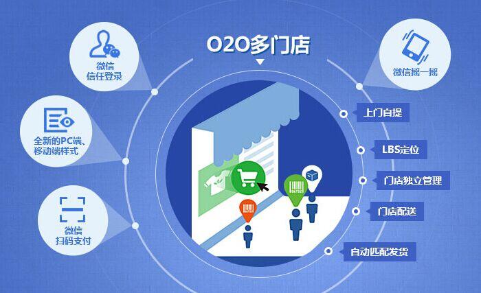 移动电商服务平台助力传统企业