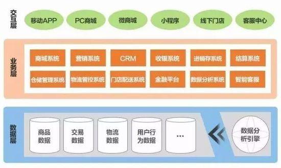 产品供应链模式有哪些?供应链传导路径分析