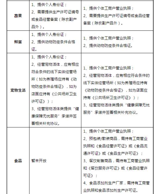 独家|京东个人店铺申请条件与流程介绍